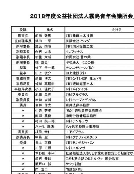 2018年度霧島青年会議所会員名簿のサムネイル